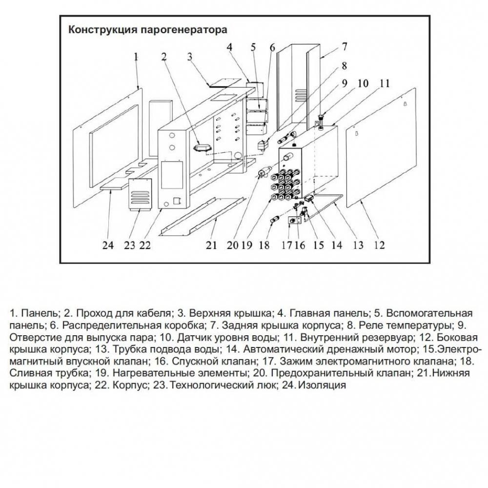 Парогенератор Coasts KSА 9 кВт и 12 кВт 380v с выносным пультом - 4