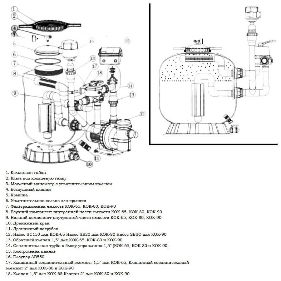 Фильтрационный комплекс Emaux для пруда KOK-65 (24 м3/ч. 50 мм) - 2