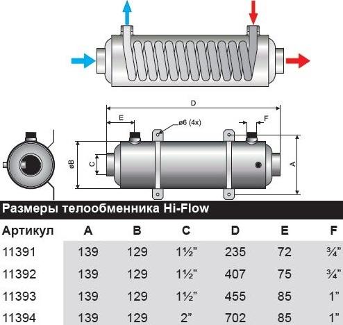 Теплообменник HI-FLOW - 1