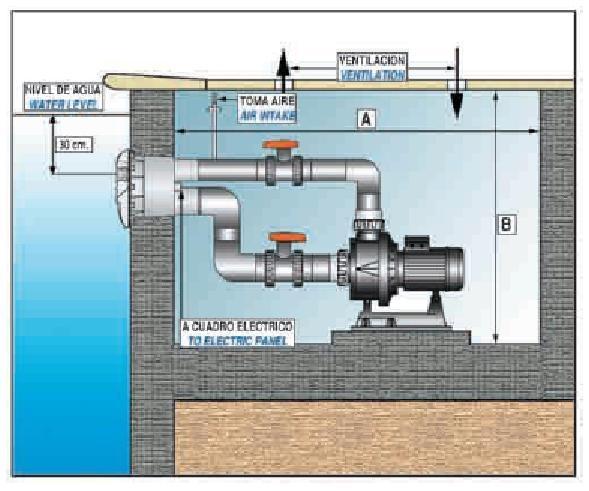Противоток Hayward/Kripsol JSL45.B 45 м3/час (220В) под лайнер - 1