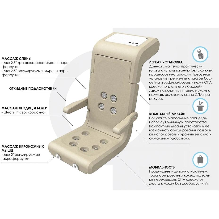 Гидромассажное кресло для бассейна - 5