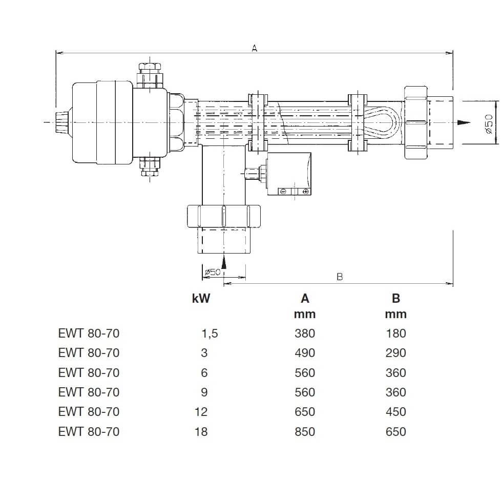 Электронагреватель проточный Behncke (Германия) - 2