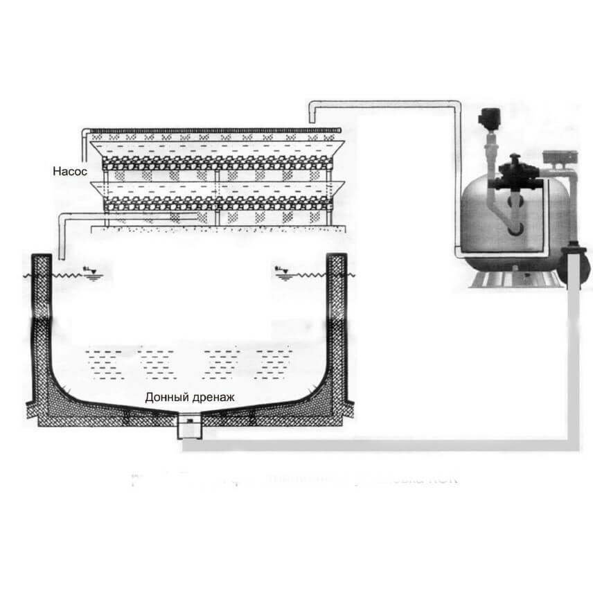 Фильтрационный комплекс Emaux для пруда KOK-65 (24 м3/ч. 50 мм) - 3