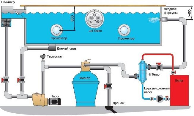 Теплообменник корпус/пластик-спираль/нерж - 2