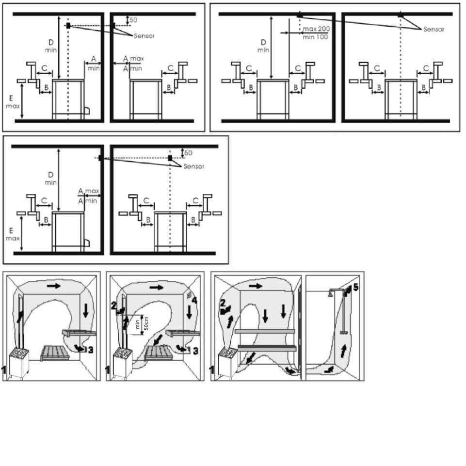 Электрокаменка Amazon SAM 12 кВт и 15 кВт с выносным пультом CON6 - 2