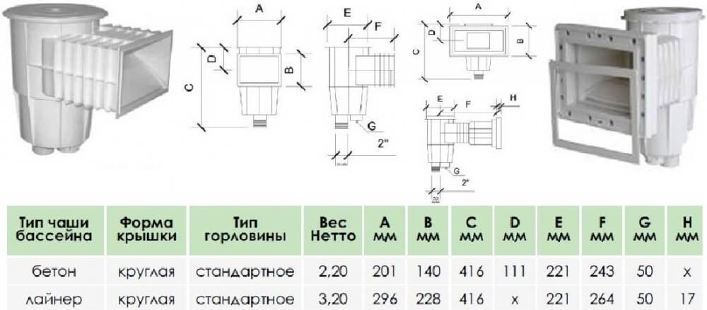 Скиммер стандарт под бетон21101/лайнер 21103 Aquant - 1