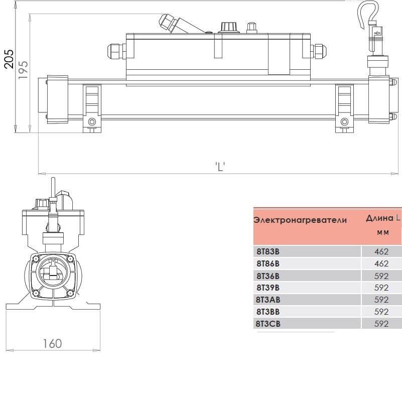 Электронагреватель Elecro Flow Line Titan/Syeel 400 В - 2