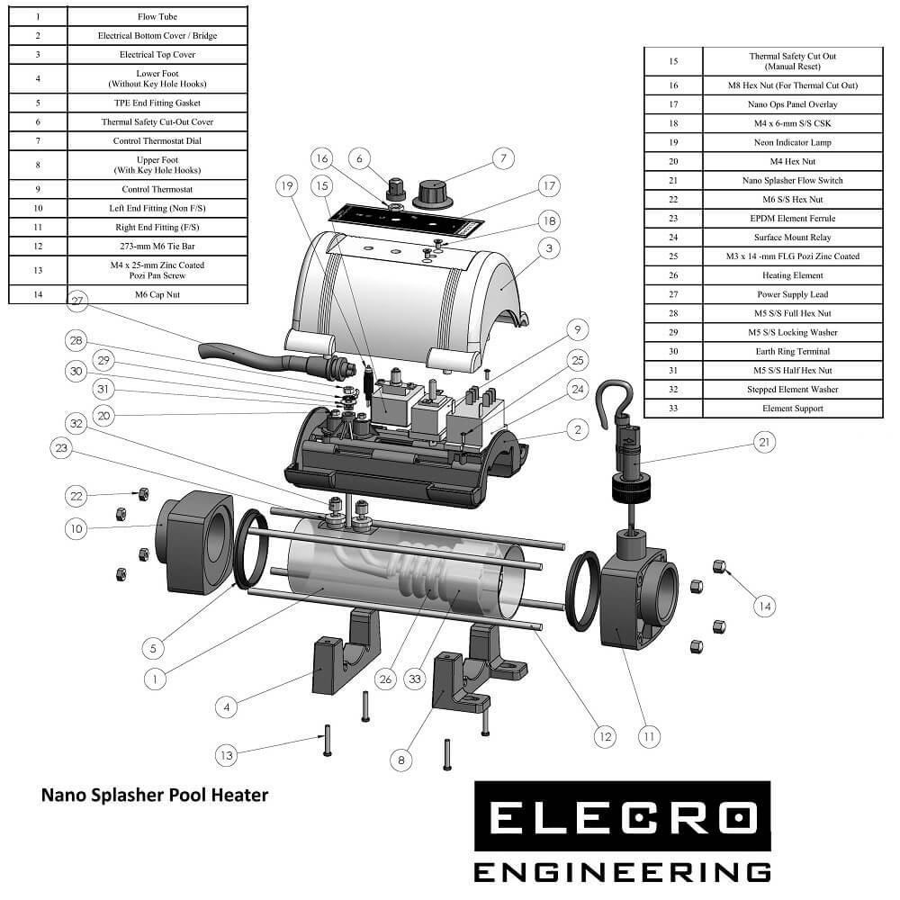 Электронагреватель Elecro Nano Spa 230v  - 2