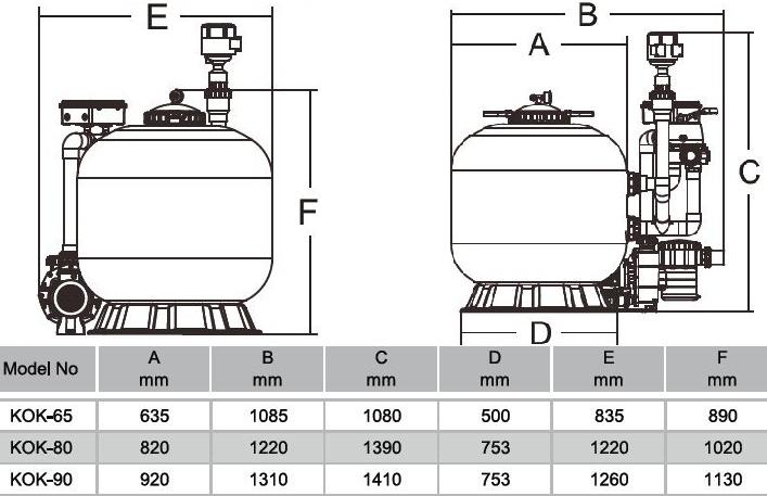 Фильтрационный комплекс Emaux для пруда KOK-65 (24 м3/ч. 50 мм) - 1