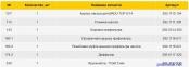 Насос Speck BADU ТОР ІІ/14 (220V, пф, 14m3/h*8m, 0,65kW) 4